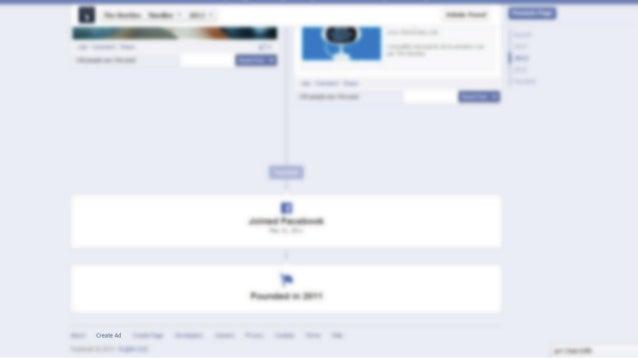 GestiondescommandessurFacebook Exemple:Petitatelierdecupcakes #Gestiondescommandesenligne(message,formulaire,etc.) #Confir...