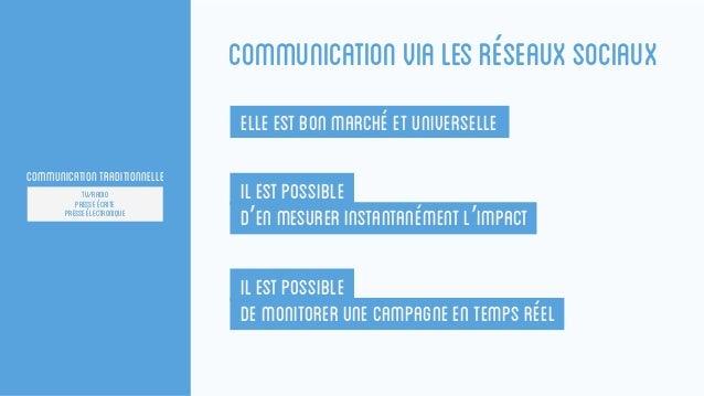 Communicationtraditionnelle TV/Radio Presseécrite Presseélectronique Communicationvialesréseauxsociaux ElleestBonmarchéetu...