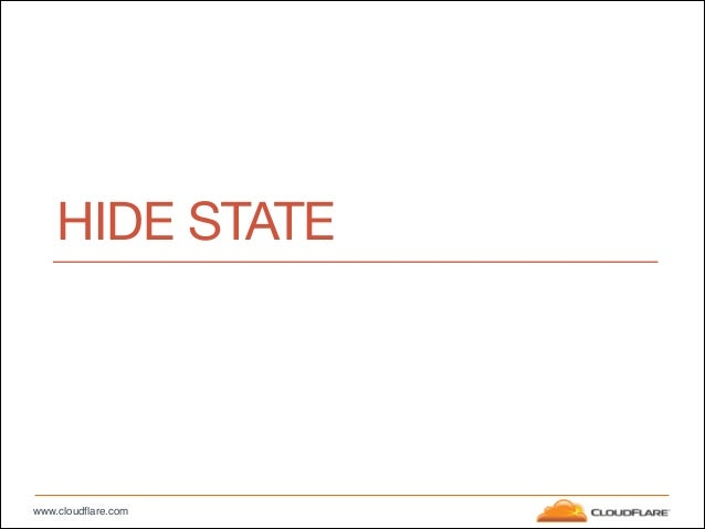 www.cloudflare.com HIDE STATE