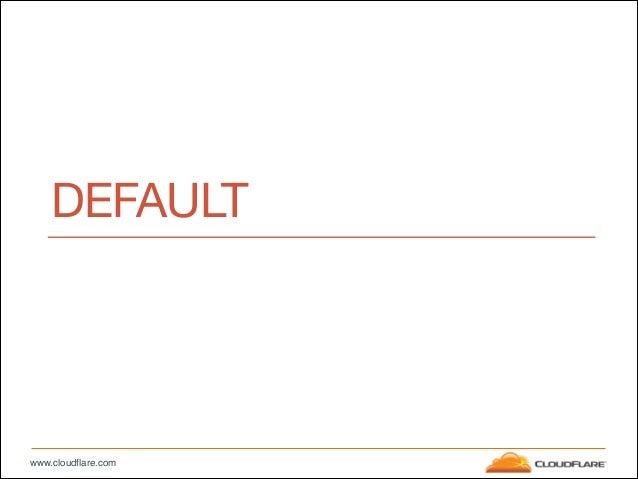 www.cloudflare.com DEFAULT