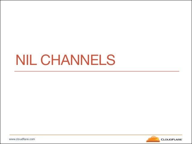 www.cloudflare.com NIL CHANNELS