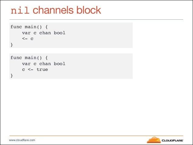 "www.cloudflare.com nil channels block func main() {"" var c chan bool"" <- c"" } func main() {"" var c chan bool"" c <- true"" }"