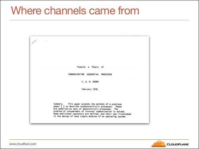 www.cloudflare.com Where channels came from