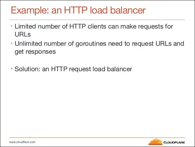 www.cloudflare.com Example: an HTTP load balancer • Limited number of HTTP clients can make requests for URLs  • Unlimited...