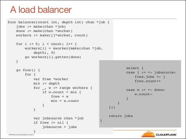 "www.cloudflare.com A load balancer func balancer(count int, depth int) chan *job {"" jobs := make(chan *job)"" done := make(..."