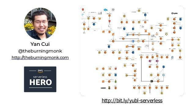 Yan Cui http://theburningmonk.com @theburningmonk http://bit.ly/yubl-serverless