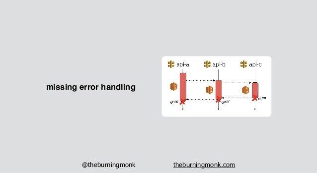@theburningmonk theburningmonk.com missing fallbacks