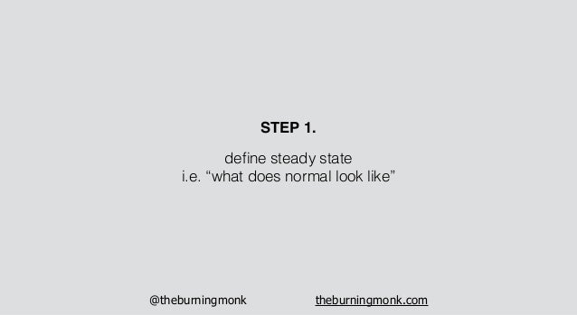 """@theburningmonk theburningmonk.com STEP 2. hypothesis that steady state continues in control and experimental group e.g. """"..."""