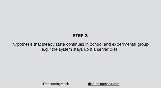 """@theburningmonk theburningmonk.com STEP 3. inject realistic failures e.g. """"slow response from 3rd-party service"""""""