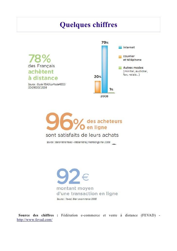 Quelques chiffres      Source des chiffres : Fédération e-commerce et vente à distance (FEVAD) - http://www.fevad.com/