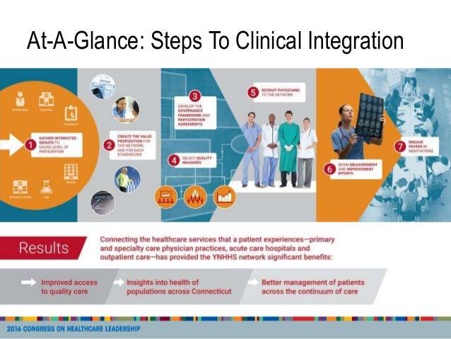 healthcare it integration market worth 2 745 9 The global plastic packaging market size is expected to reach usd 2696 billion by 2025 and will register a cagr of 39% during the forecast period, according to a new report by grand view research, inc increasing use of plastic packaging in widespread applications, including food and beverages.