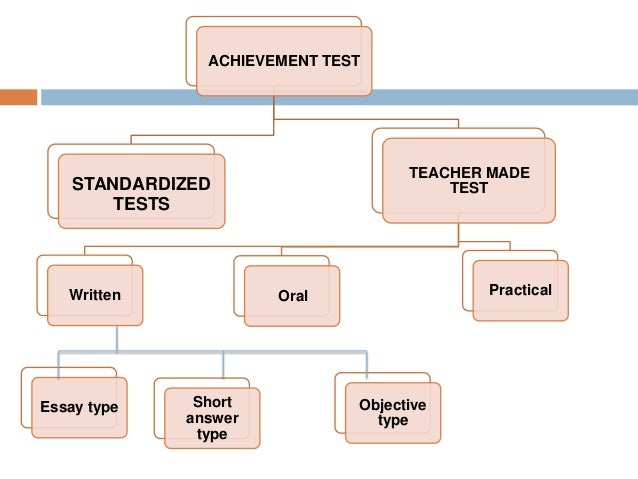 Achievement tests achievement test malvernweather Choice Image