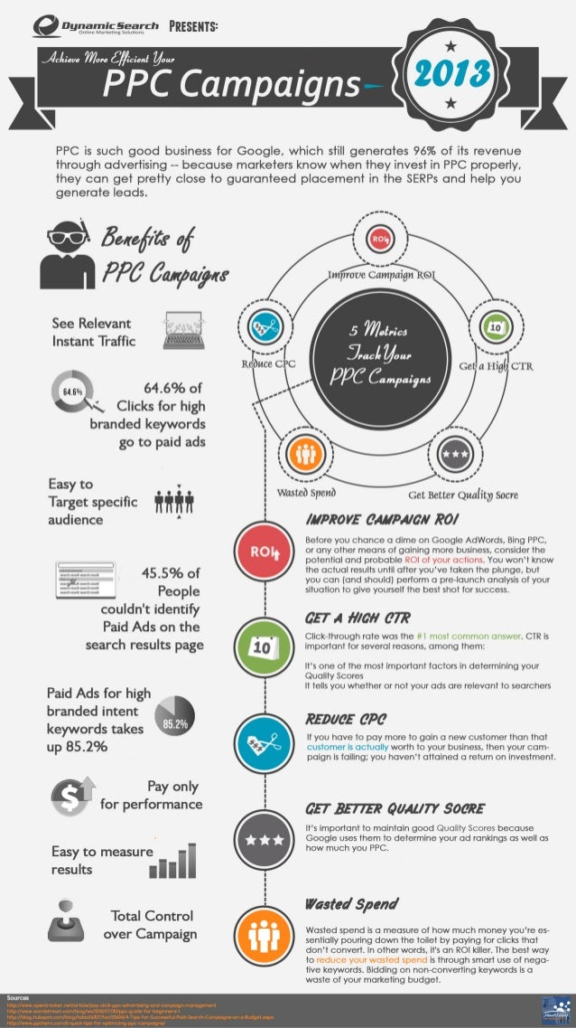 Achieve More Efficient Your PPC Campaigns - [Infographics]