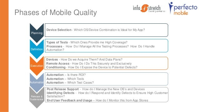 Achieving 100% mobile test coverage perfecto mobile