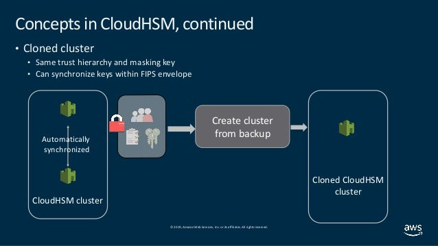 Achieving security goals with AWS CloudHSM - SDD333 - AWS re