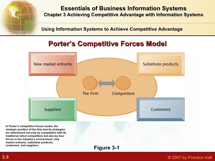 Achieving competitive advantage with information systems - Porter s model of competitive advantage ...