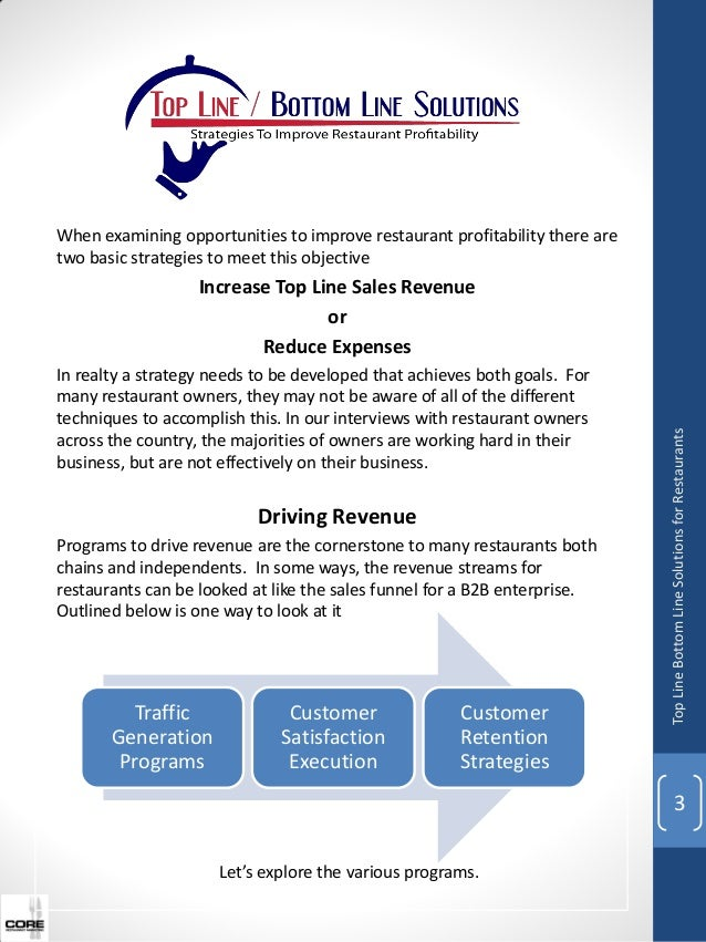 Improving the Profitability of Your Restaurant Slide 3