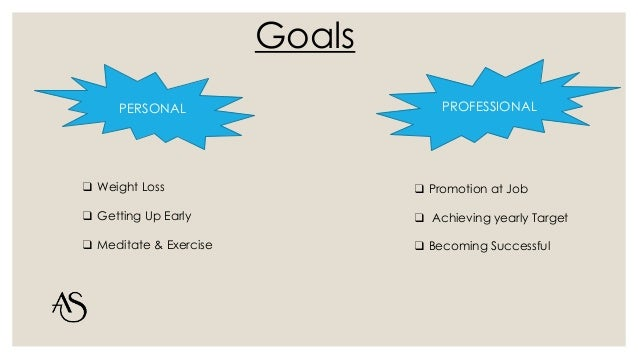Goals PROFESSIONALPERSONAL ❑ Weight Loss ❑ Getting Up Early ❑ Meditate & Exercise ❑ Promotion at Job ❑ Achieving yearly Ta...
