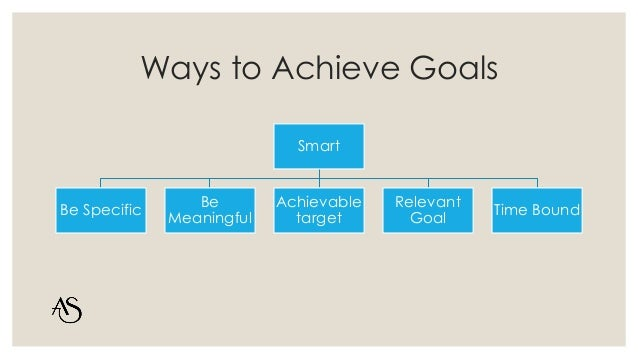 Ways to Achieve Goals Smart Be Specific Be Meaningful Achievable target Relevant Goal Time Bound