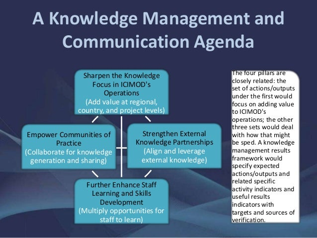 management communication and knowledge Get expert answers to your questions in knowledge management and more on researchgate, the professional network for scientists.