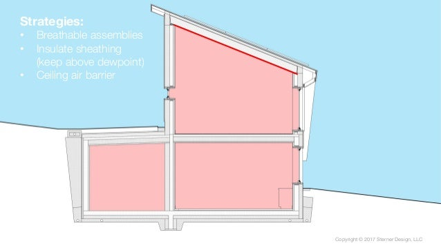 """Copyright © 2017 Sterner Design, LLC Strategies: • Breathable assemblies • Insulate sheathing"""" (keep above dewpoint) • ..."""