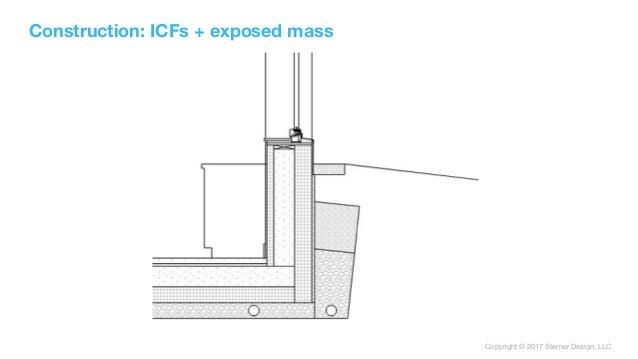Copyright © 2017 Sterner Design, LLC Construction: ICFs + exposed mass