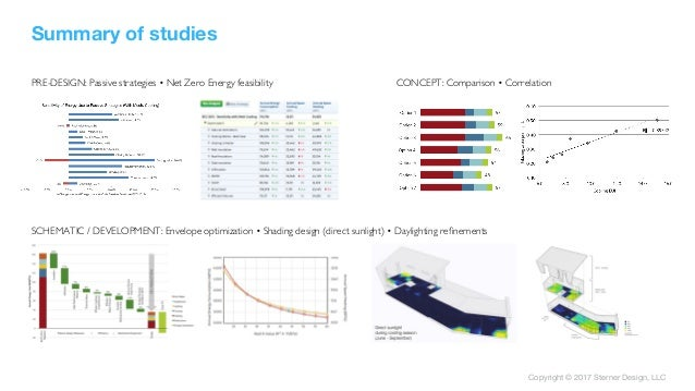 Copyright © 2017 Sterner Design, LLC PRE-DESIGN: Passive strategies • Net Zero Energy feasibility CONCEPT: Comparison • Co...