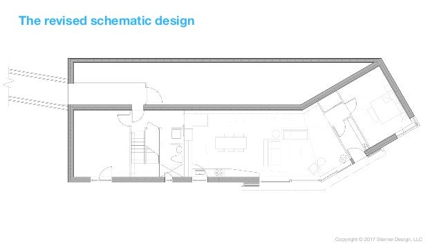 Copyright © 2017 Sterner Design, LLC The revised schematic design