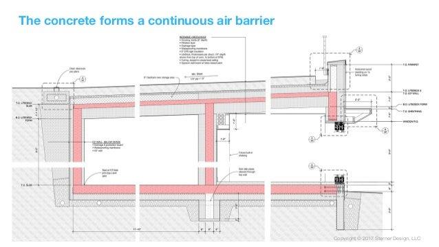 Copyright © 2017 Sterner Design, LLC The concrete forms a continuous air barrier Copyright © 2017 Sterner Design, LLC