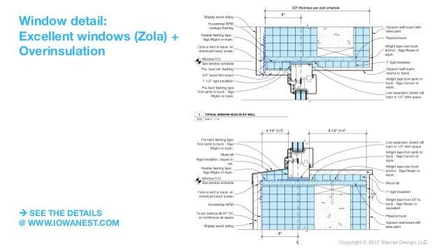 Copyright © 2017 Sterner Design, LLC Window detail: Excellent windows (Zola) + Overinsulation Copyright © 2017 Sterner Des...