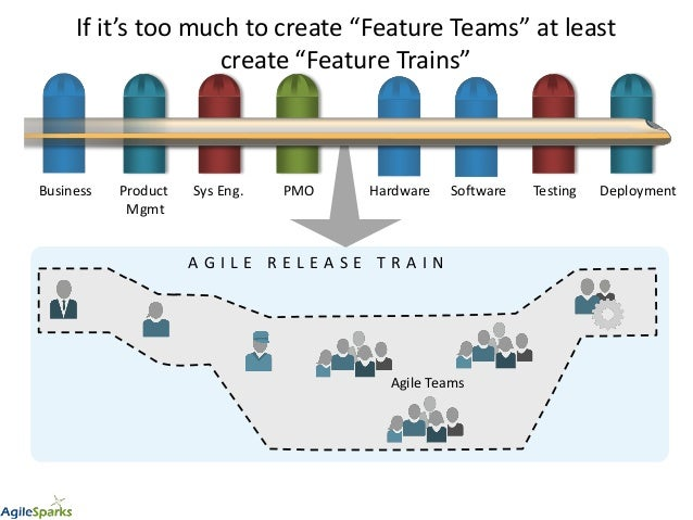 Achieving real agility in the digital age tips and best