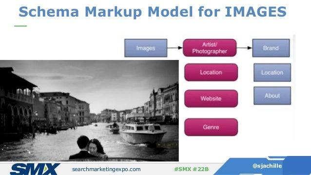 searchmarketingexpo.com @sjachille #SMX #22B Schema Markup Model for IMAGES