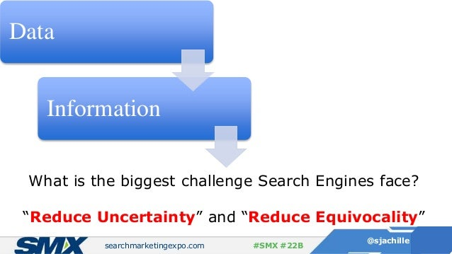 """searchmarketingexpo.com @sjachille #SMX #22B Data Information What is the biggest challenge Search Engines face? """"Reduce U..."""