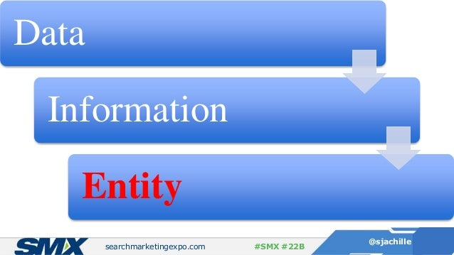 searchmarketingexpo.com @sjachille #SMX #22B Data Information Entity