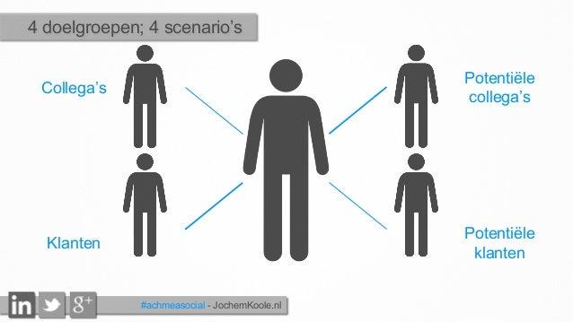 Collega's Klanten Potentiële klanten Potentiële collega's 4 doelgroepen; 4 scenario's #achmeasocial - JochemKoole.nl
