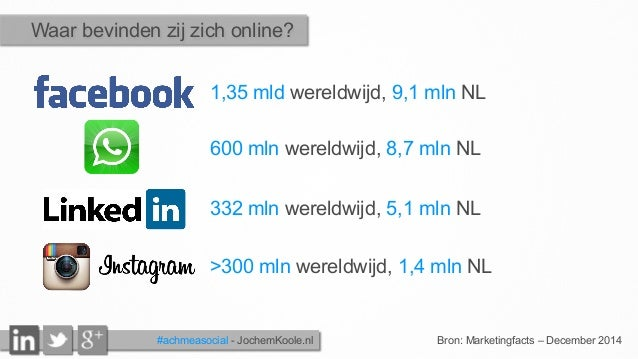 1,35 mld wereldwijd, 9,1 mln NL 332 mln wereldwijd, 5,1 mln NL Bron: Marketingfacts – December 2014 600 mln wereldwijd, 8,...