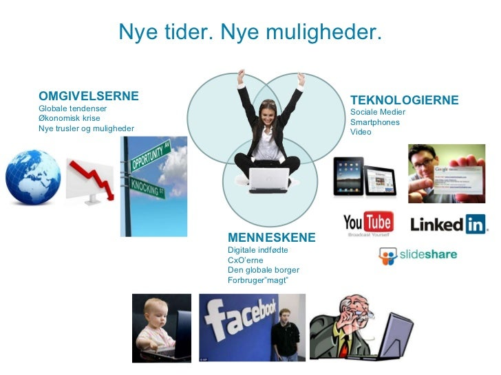 Nye tider. Nye muligheder. TEKNOLOGIERNE Sociale Medier Smartphones Video MENNESKENE Digitale indfødte CxO'erne Den global...