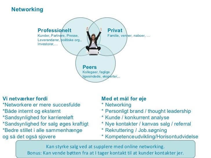 Side  Med et mål for øje * Networking * Personligt brand / thought leadership * Kunde / konkurrent analyse * Nye kontakter...