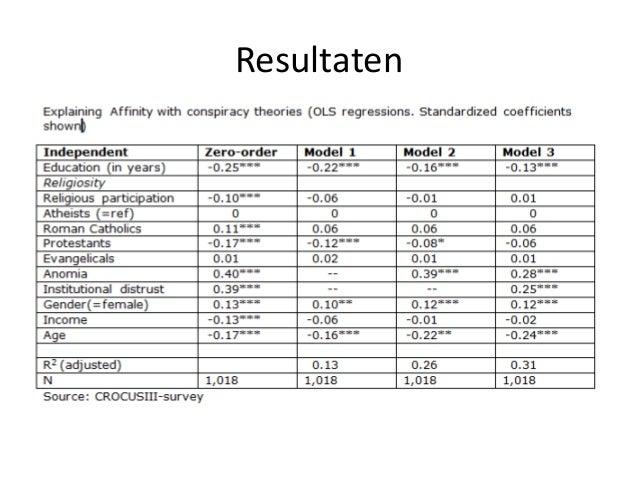Resultaten