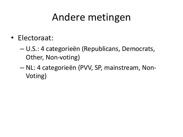 Andere metingen • Electoraat: – U.S.: 4 categorieën (Republicans, Democrats, Other, Non-voting) – NL: 4 categorieën (PVV, ...