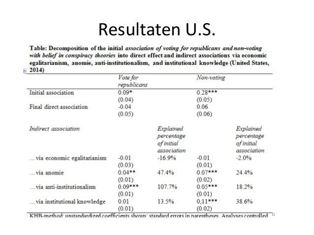 Resultaten U.S.