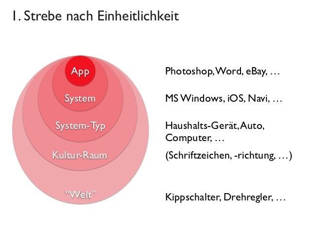 1. Strebe nach Einheitlichkeit          App              Photoshop, Word, eBay, …         System            MS Windows, iO...