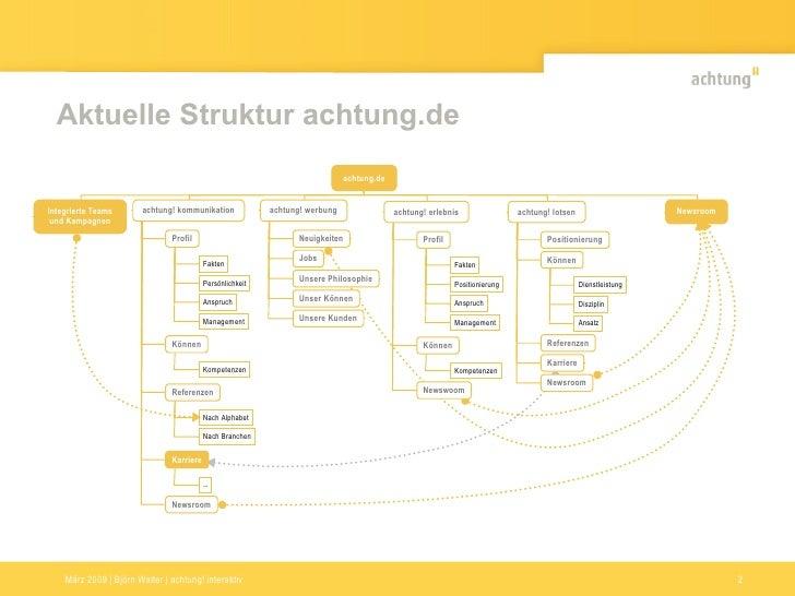Aktuelle Struktur achtung.de                                                                               achtung.de     ...