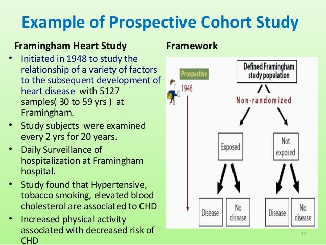 Cohort Study (Retrospective, Prospective): Definition ...