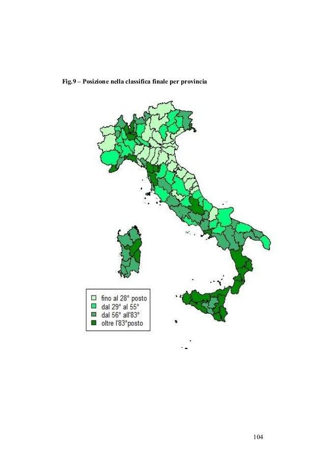 ACI Censis 2012: Rapporto Mercato Auto
