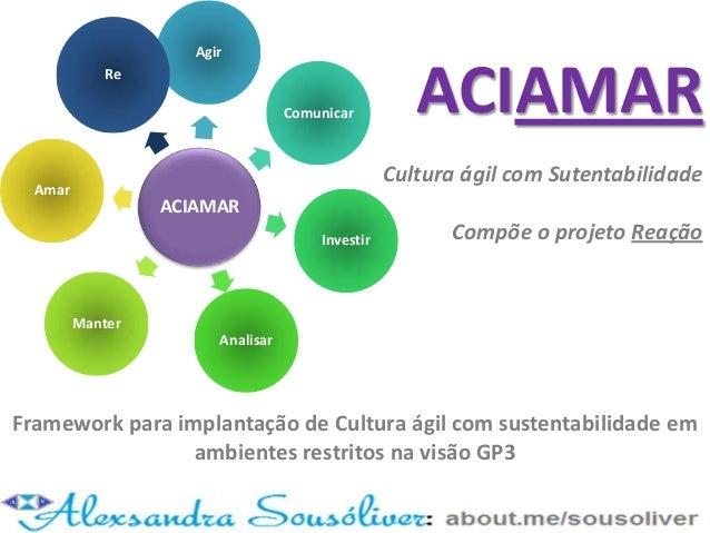 ACIAMAR Cultura ágil com Sutentabilidade Compõe o projeto Reação Framework para implantação de Cultura ágil com sustentabi...