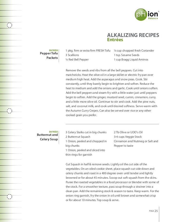 acid alkaline food chart pdf
