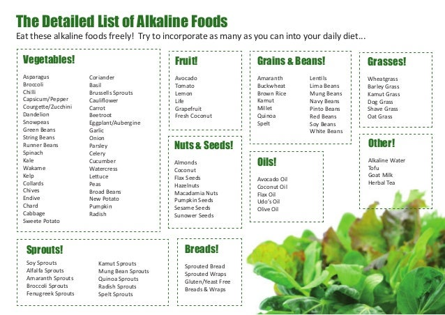 Acid And Alkaline Foods Natural