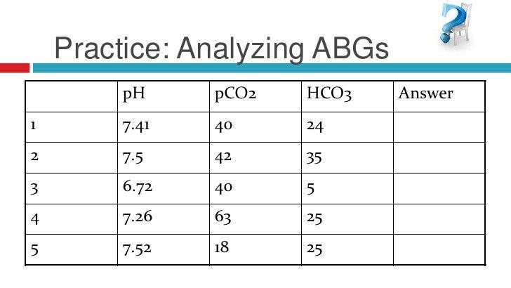 Free Worksheets respiration worksheet : Acid Base Balance