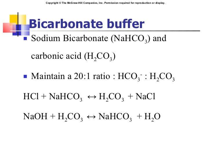 Acid base balance KUB by Dr. Samreena